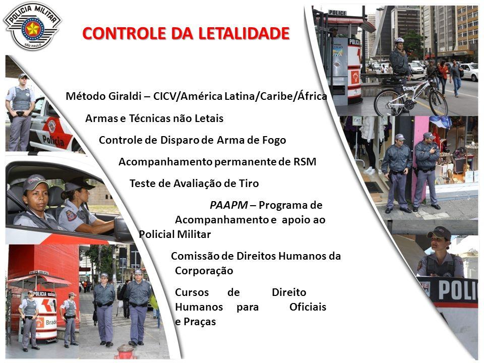 CONTROLE DA LETALIDADE