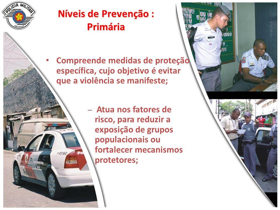 Níveis de Prevenção : Primária