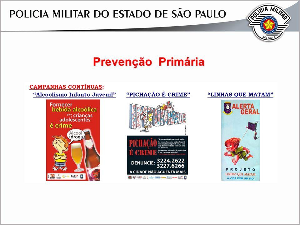 Prevenção Primária APRESENTAÇÃO CMT GERAL FIESP 24AGO09 32