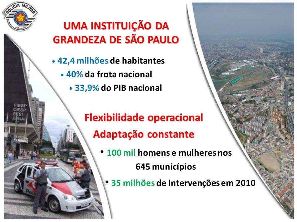 UMA INSTITUIÇÃO DA GRANDEZA DE SÃO PAULO
