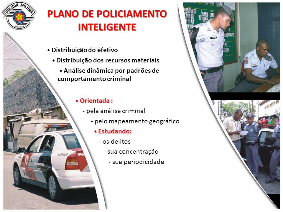 PLANO DE POLICIAMENTO INTELIGENTE