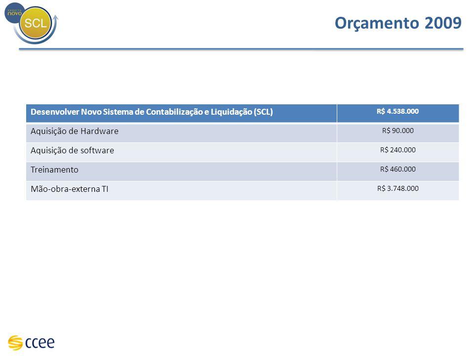 Orçamento 2009 Desenvolver Novo Sistema de Contabilização e Liquidação (SCL) R$ 4.538.000. Aquisição de Hardware.