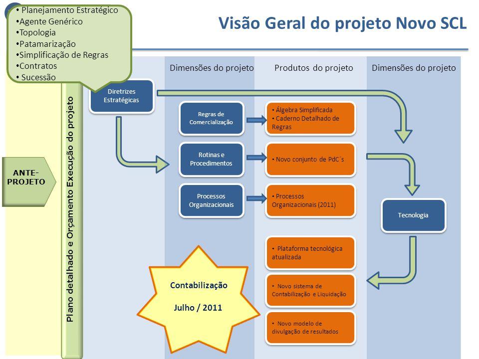 Visão Geral do projeto Novo SCL
