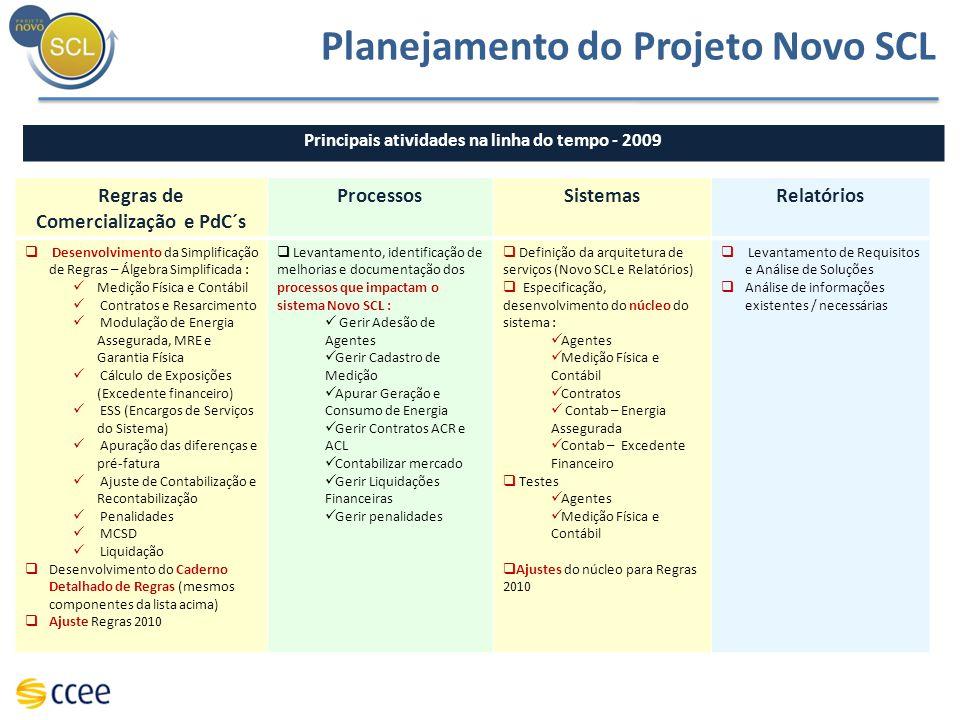 Planejamento do Projeto Novo SCL