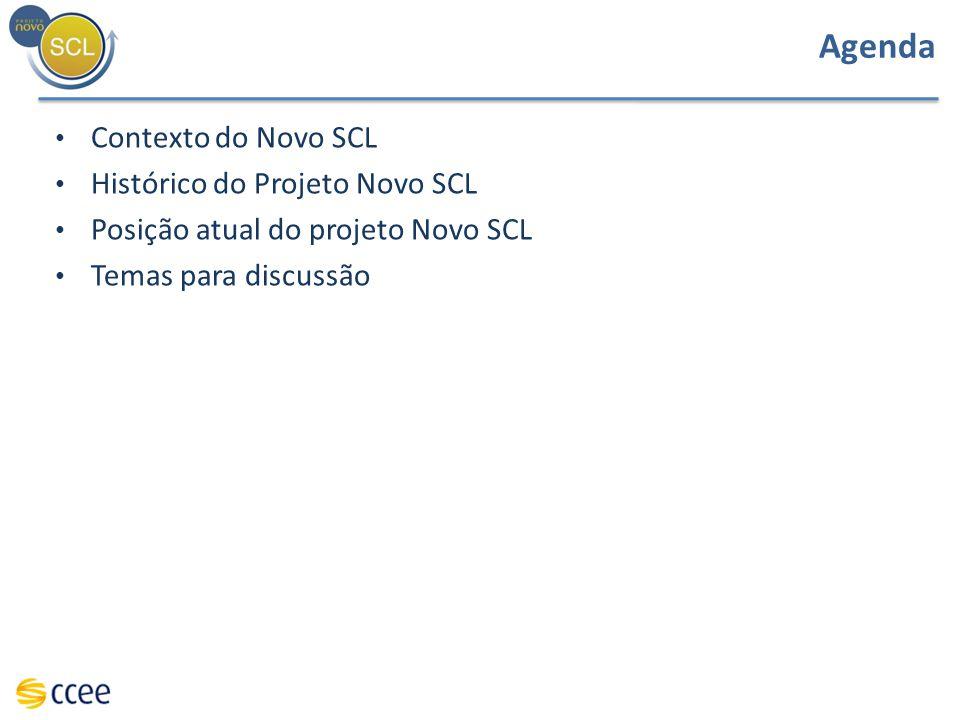 Agenda Contexto do Novo SCL Histórico do Projeto Novo SCL