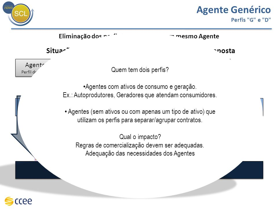 Agente Genérico Perfis G e D