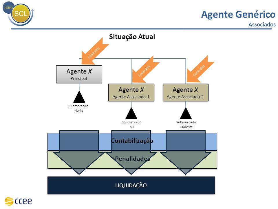 Agente Genérico Associados