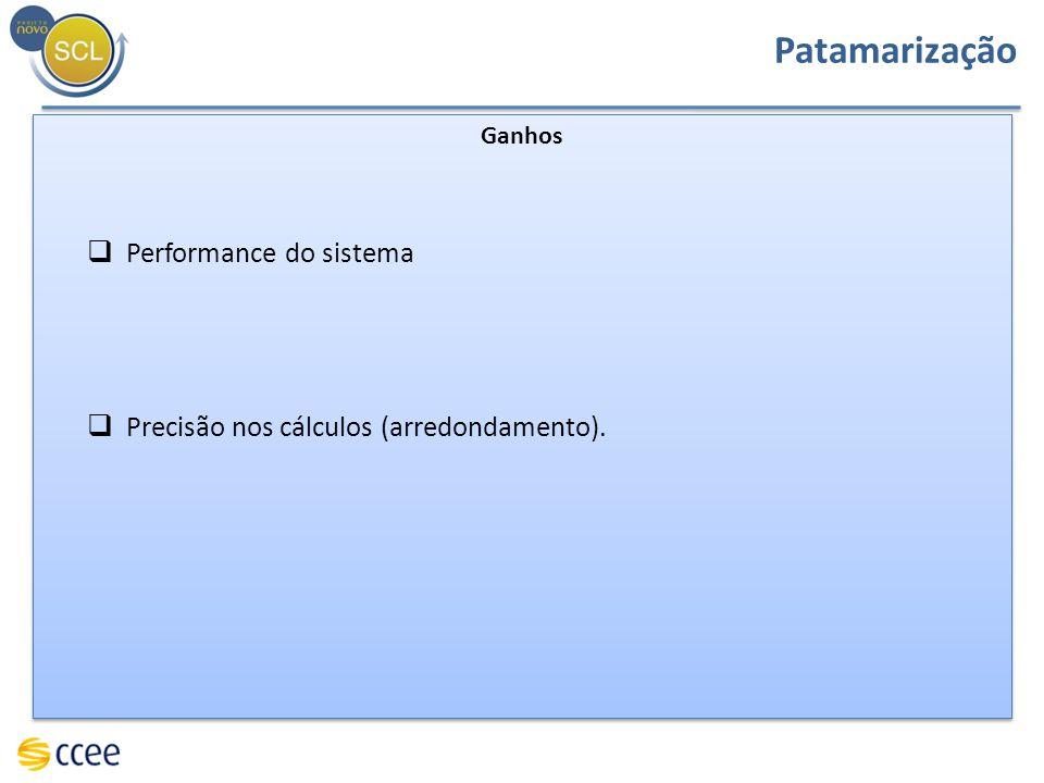 Patamarização Performance do sistema