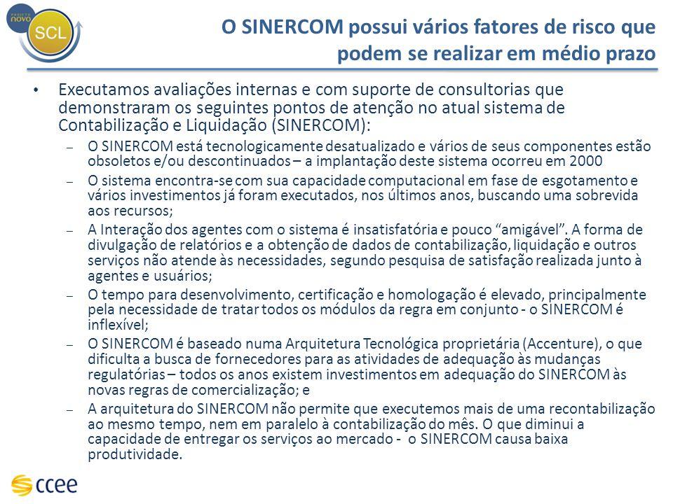 O SINERCOM possui vários fatores de risco que podem se realizar em médio prazo