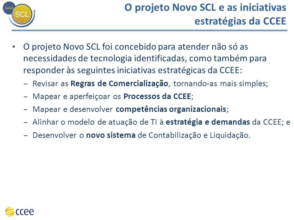 O projeto Novo SCL e as iniciativas estratégias da CCEE