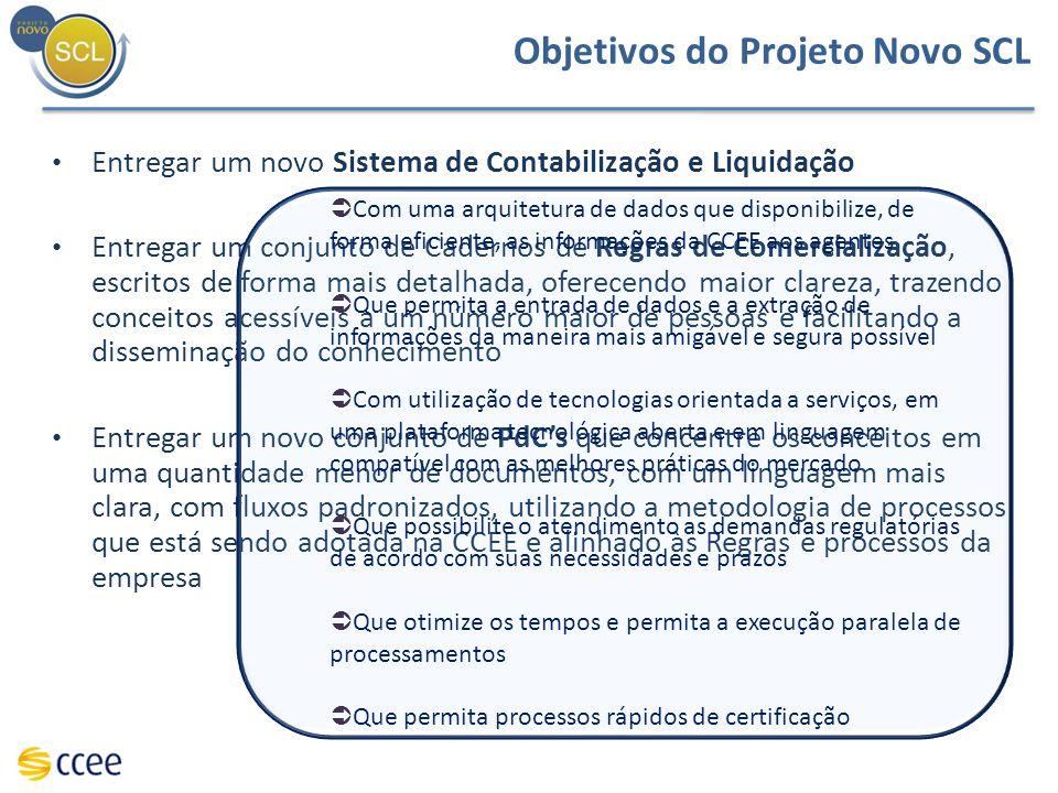 Objetivos do Projeto Novo SCL