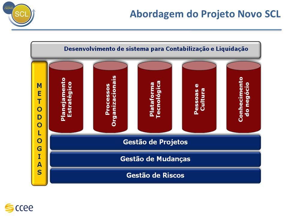 Abordagem do Projeto Novo SCL