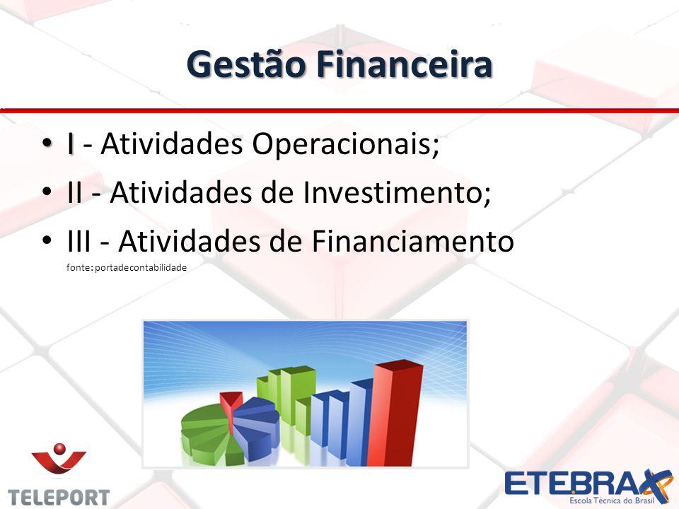 Gestão Financeira I - Atividades Operacionais;