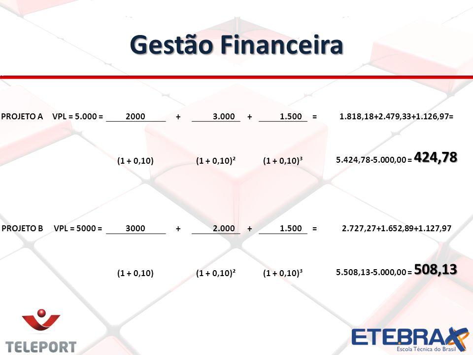 Gestão Financeira PROJETO A VPL = 5.000 = 2000 + 3.000 1.500 =