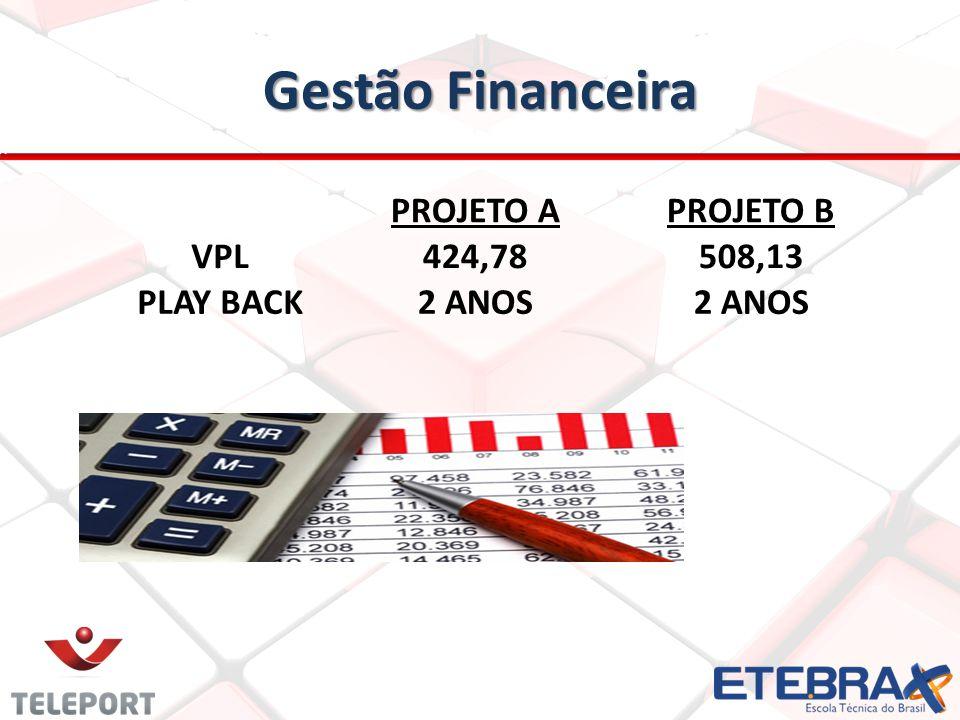 Gestão Financeira PROJETO A PROJETO B VPL 424,78 508,13 PLAY BACK