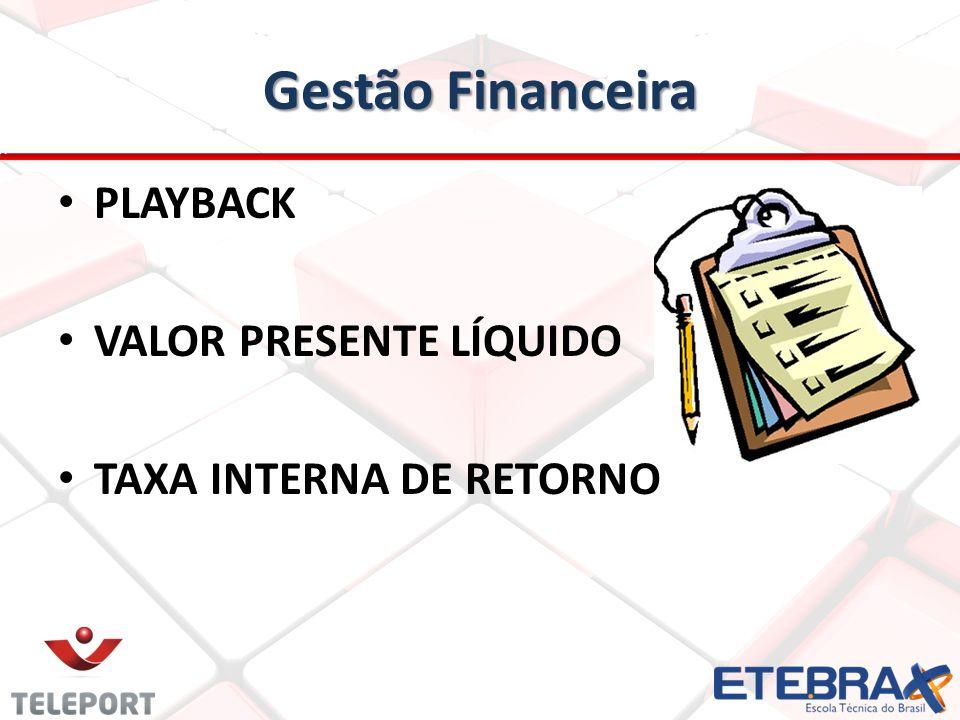 Gestão Financeira PLAYBACK VALOR PRESENTE LÍQUIDO