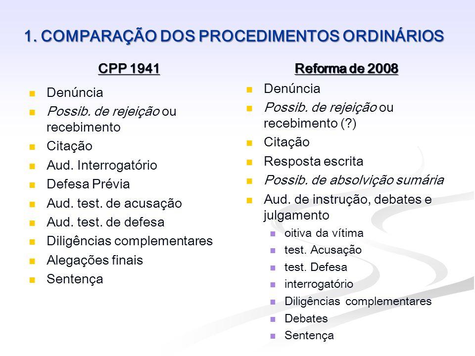 1. COMPARAÇÃO DOS PROCEDIMENTOS ORDINÁRIOS