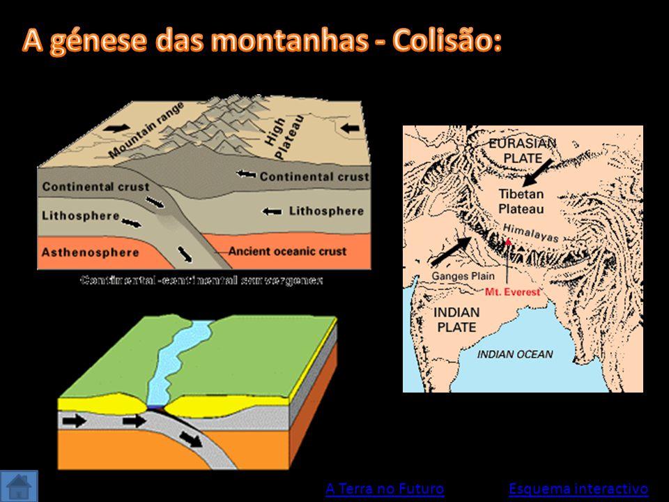 A génese das montanhas - Colisão: