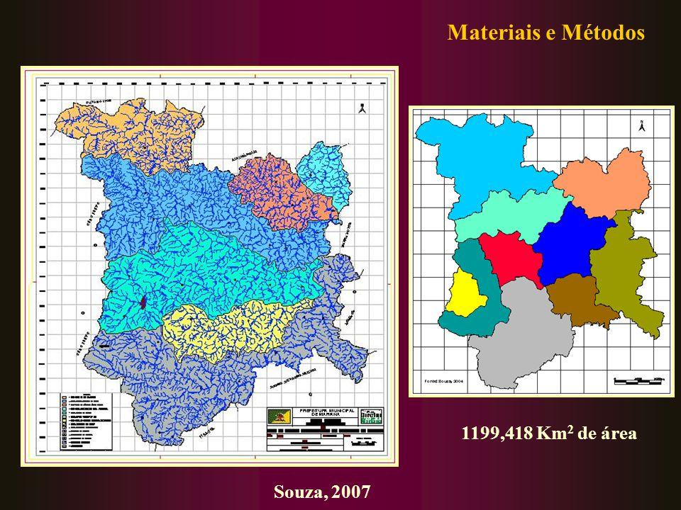 Materiais e Métodos 1199,418 Km2 de área Souza, 2007