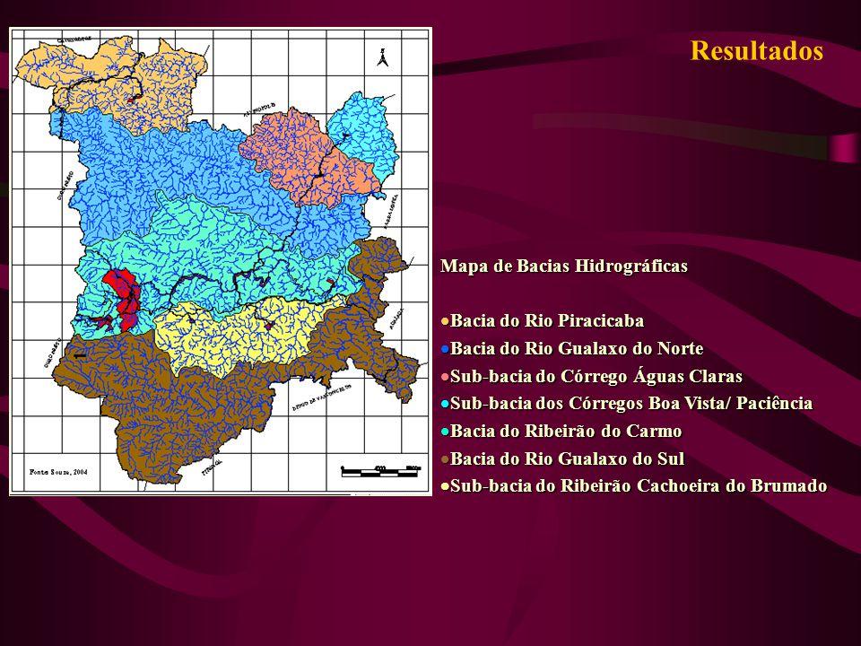 Resultados Mapa de Bacias Hidrográficas Bacia do Rio Piracicaba