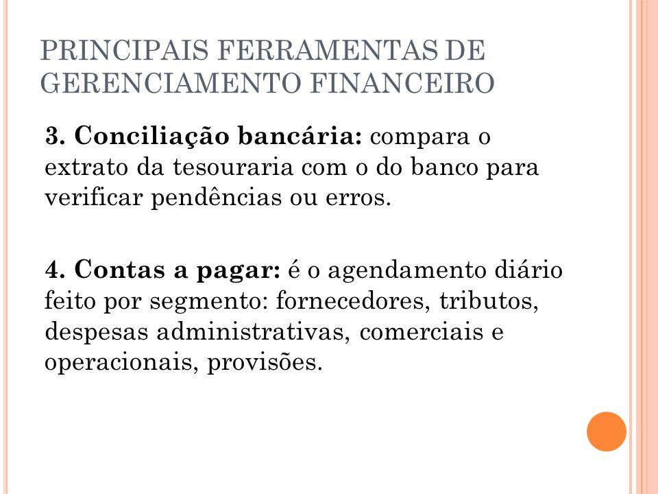 PRINCIPAIS FERRAMENTAS DE GERENCIAMENTO FINANCEIRO
