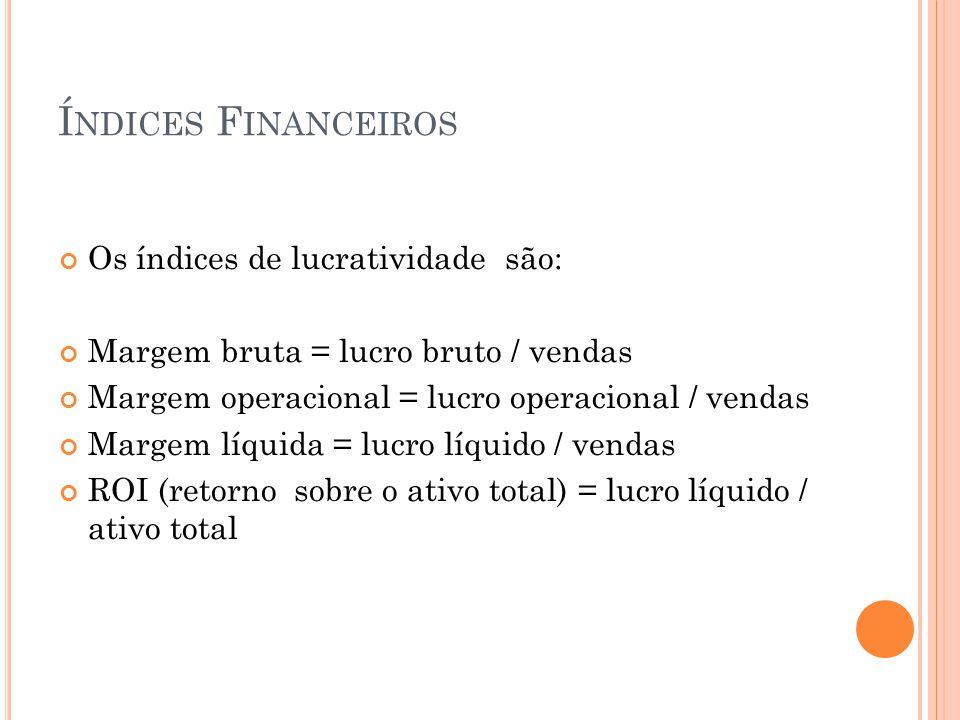 Índices Financeiros Os índices de lucratividade são:
