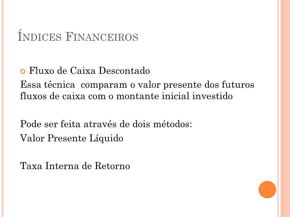 Índices Financeiros Fluxo de Caixa Descontado