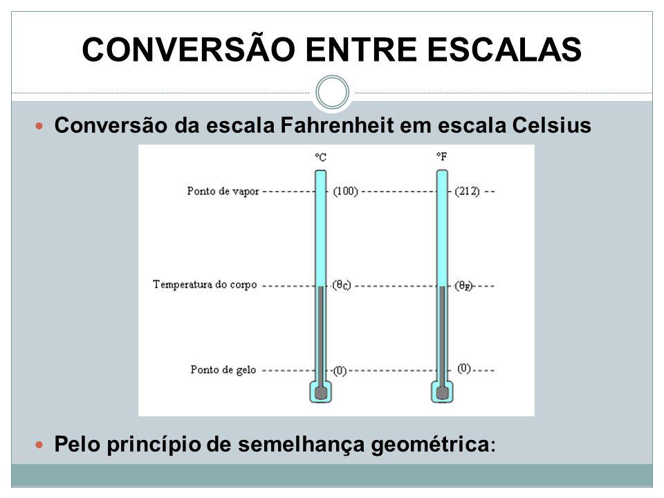 CONVERSÃO ENTRE ESCALAS