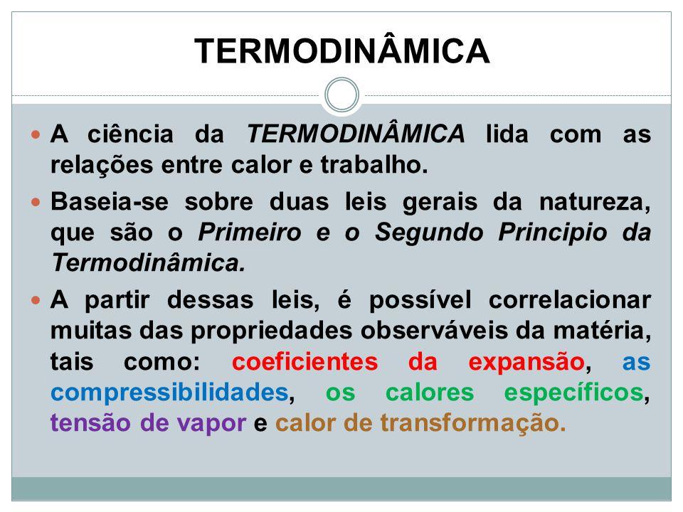 TERMODINÂMICA A ciência da TERMODINÂMICA lida com as relações entre calor e trabalho.