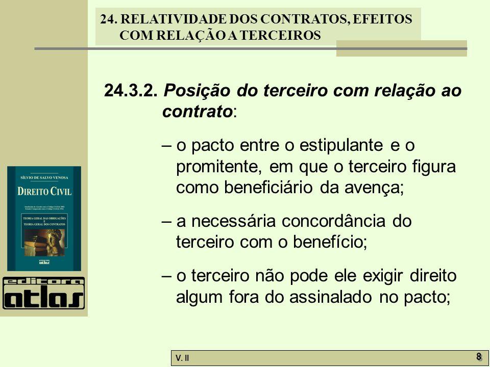 24.3.2. Posição do terceiro com relação ao contrato: