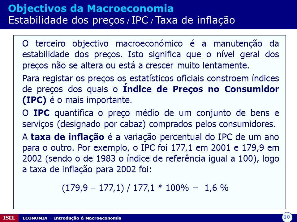 Objectivos da Macroeconomia Estabilidade dos preços / IPC / Taxa de inflação