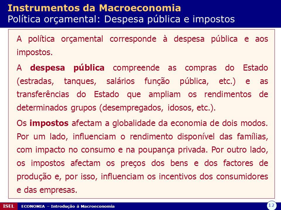 Instrumentos da Macroeconomia Política orçamental: Despesa pública e impostos