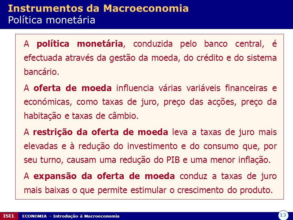 Instrumentos da Macroeconomia Política monetária