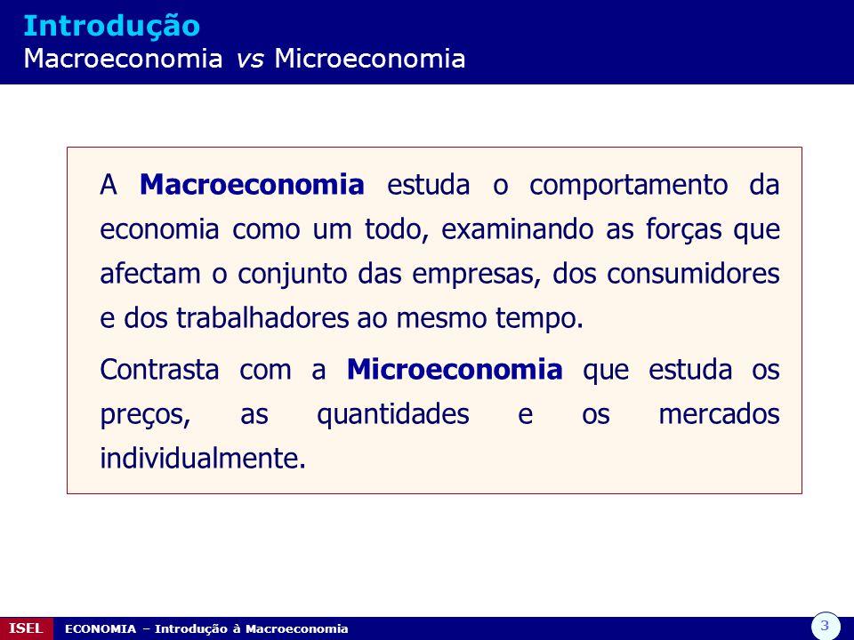 Introdução Macroeconomia vs Microeconomia