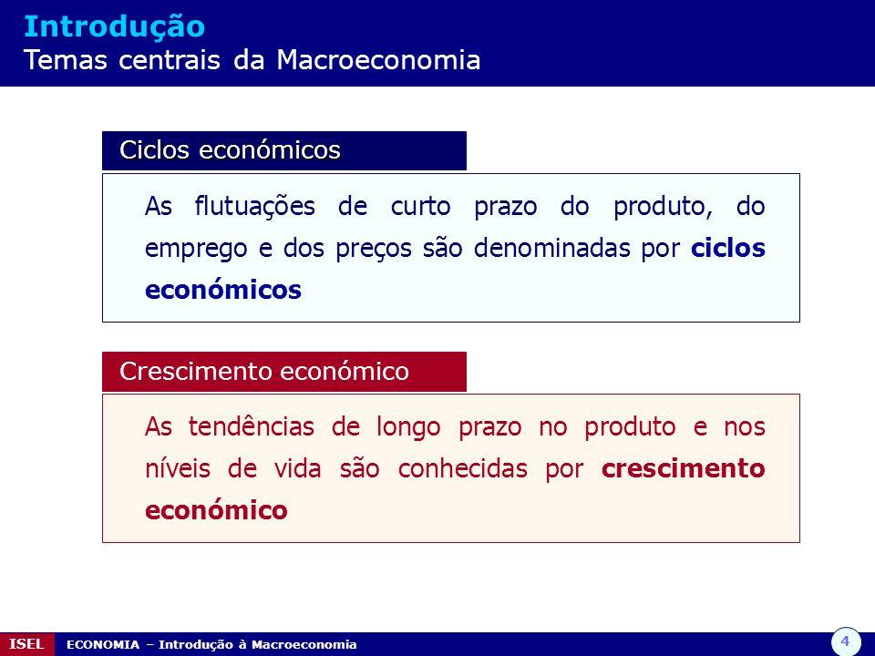 Introdução Temas centrais da Macroeconomia