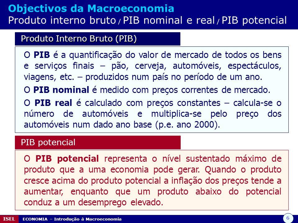 Objectivos da Macroeconomia Produto interno bruto / PIB nominal e real / PIB potencial