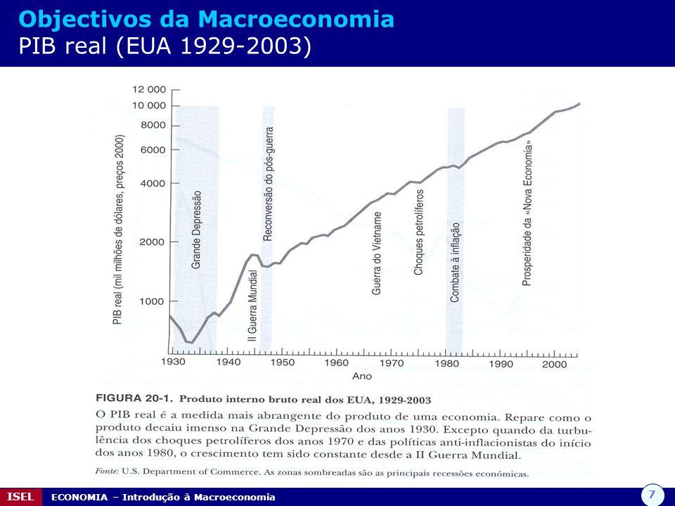 Objectivos da Macroeconomia PIB real (EUA 1929-2003)