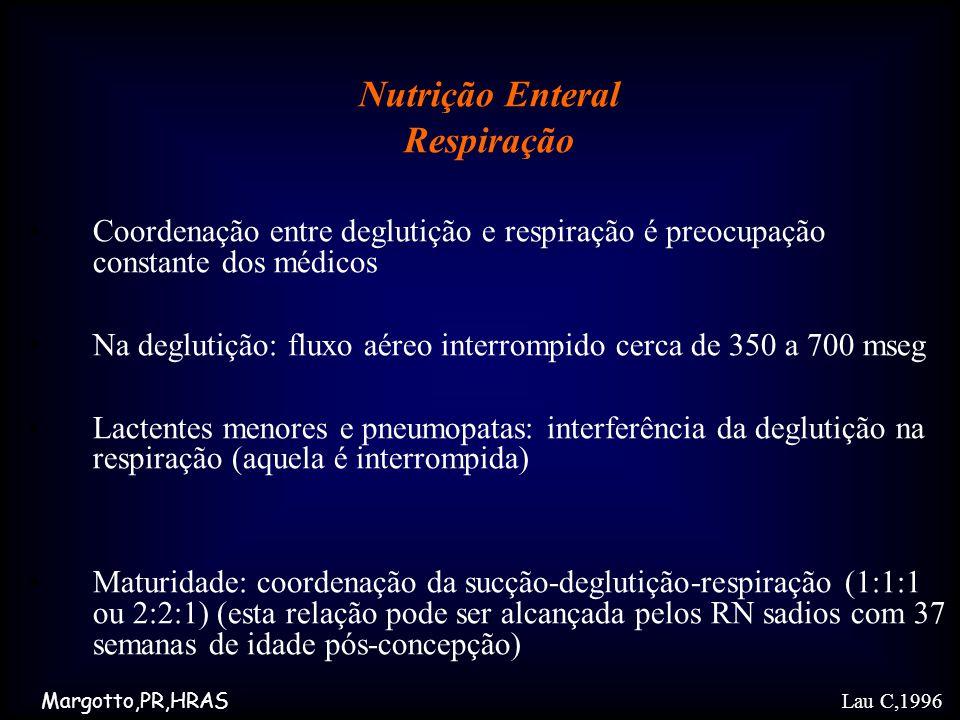 Nutrição Enteral Respiração