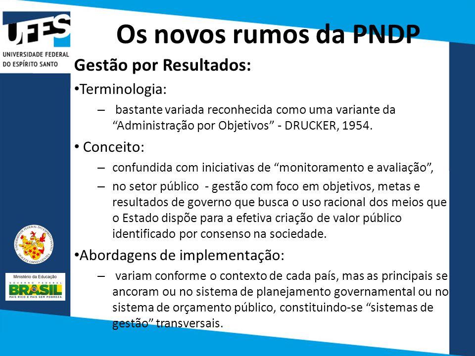 Os novos rumos da PNDP Gestão por Resultados: Terminologia: Conceito: