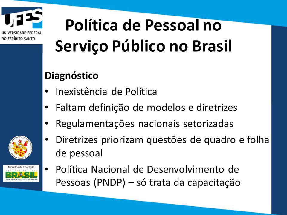 Política de Pessoal no Serviço Público no Brasil