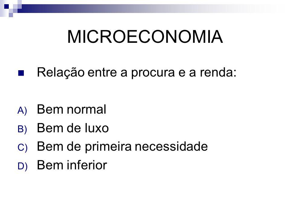 MICROECONOMIA Relação entre a procura e a renda: Bem normal