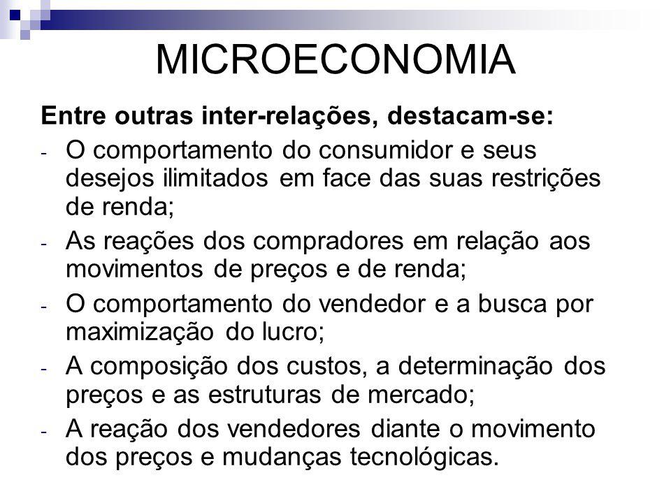 MICROECONOMIA Entre outras inter-relações, destacam-se: