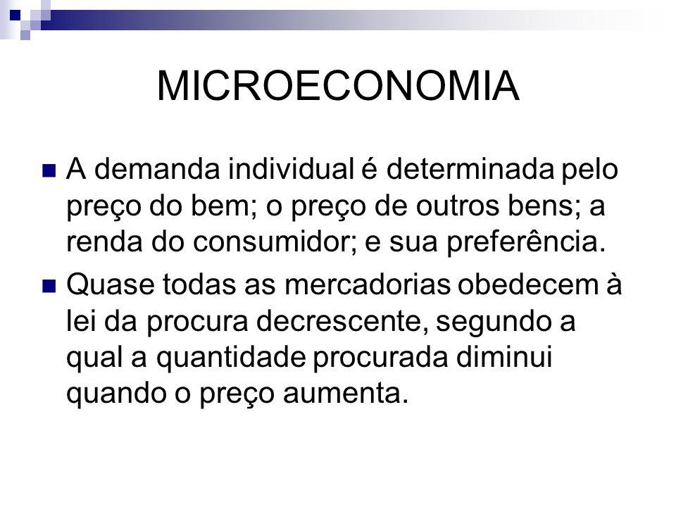 MICROECONOMIA A demanda individual é determinada pelo preço do bem; o preço de outros bens; a renda do consumidor; e sua preferência.