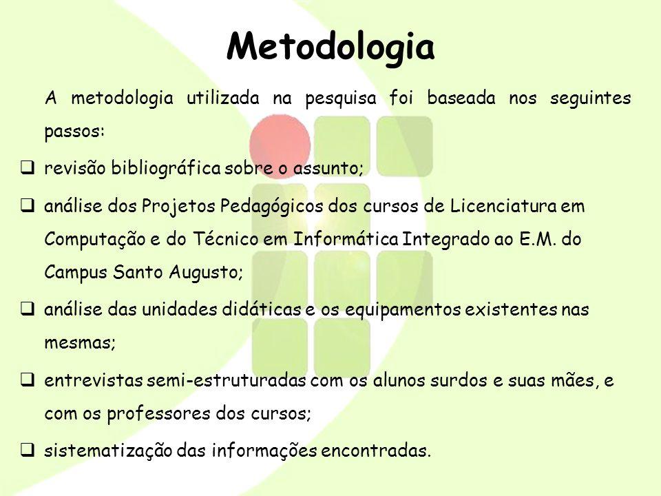 Metodologia A metodologia utilizada na pesquisa foi baseada nos seguintes passos: revisão bibliográfica sobre o assunto;