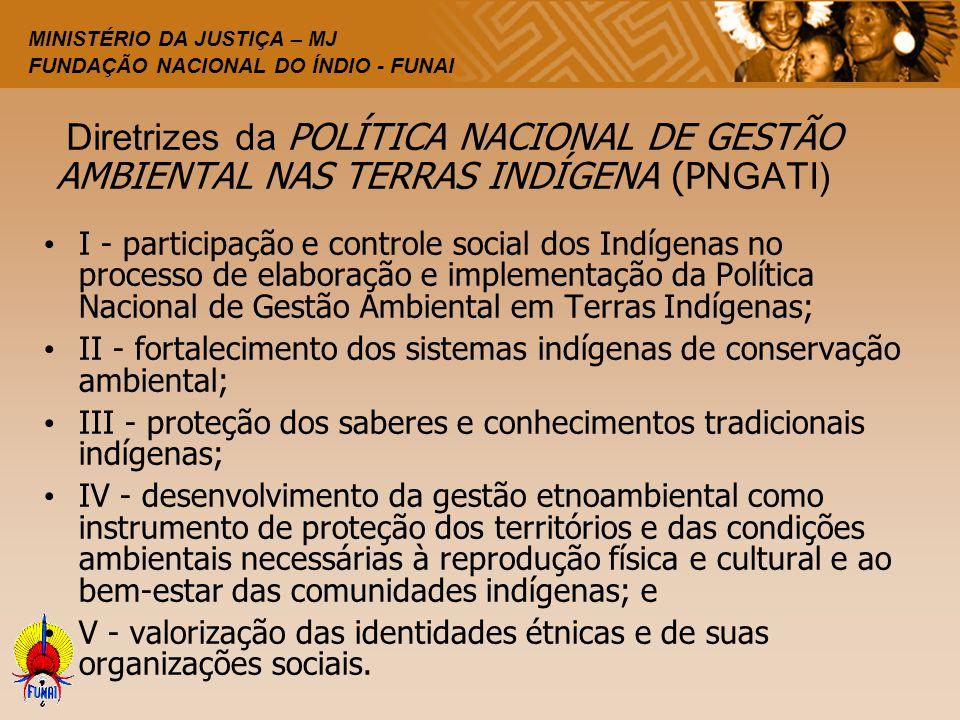 Diretrizes da POLÍTICA NACIONAL DE GESTÃO AMBIENTAL NAS TERRAS INDÍGENA (PNGATI)
