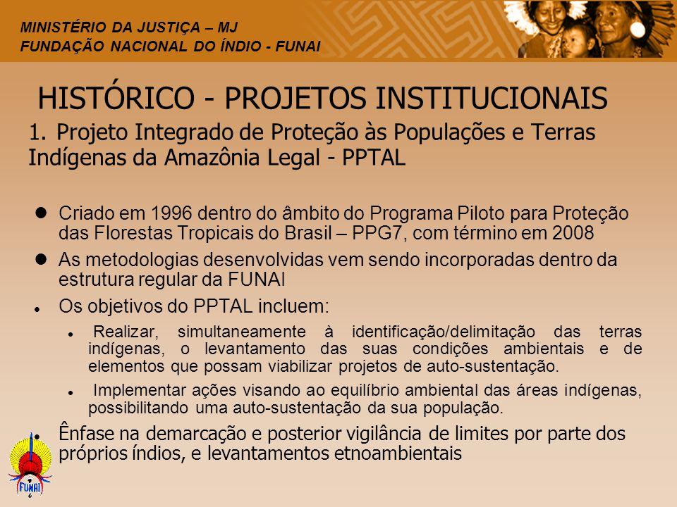 HISTÓRICO - PROJETOS INSTITUCIONAIS 1