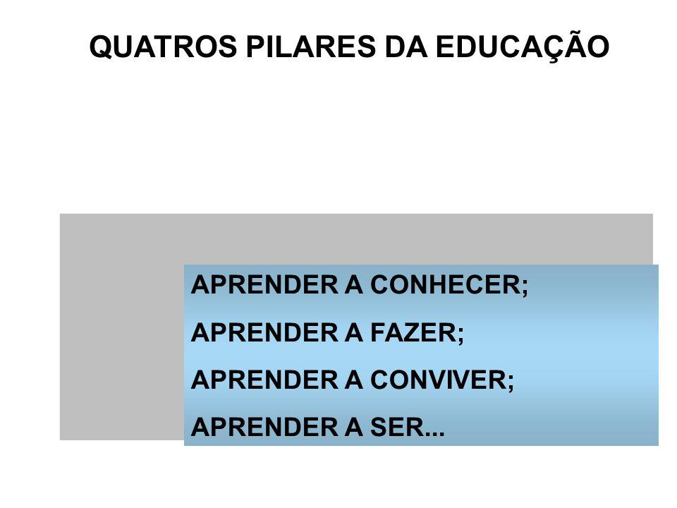 QUATROS PILARES DA EDUCAÇÃO