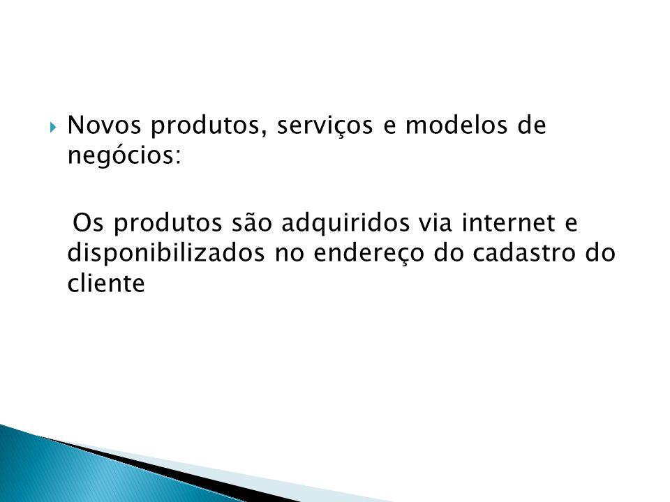 Novos produtos, serviços e modelos de negócios:
