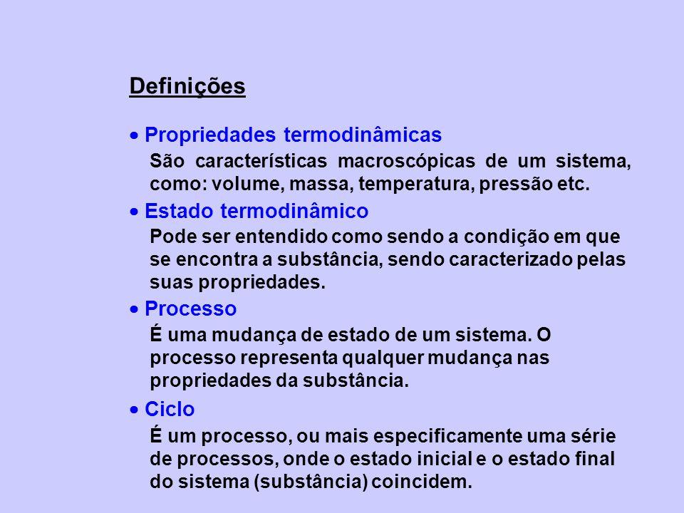Definições  Propriedades termodinâmicas  Estado termodinâmico