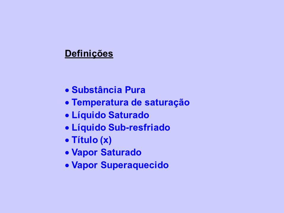 Definições  Substância Pura.  Temperatura de saturação.  Líquido Saturado.  Líquido Sub-resfriado.